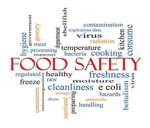 Food Safety - Keywords
